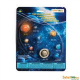 The Solar System - The Science Shop
