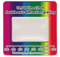 Diffraction Grating Slides - The Science Shop