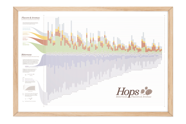 Hops Chart (2nd Edition)