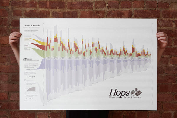 Hops Chart Wholesale (16 Case)
