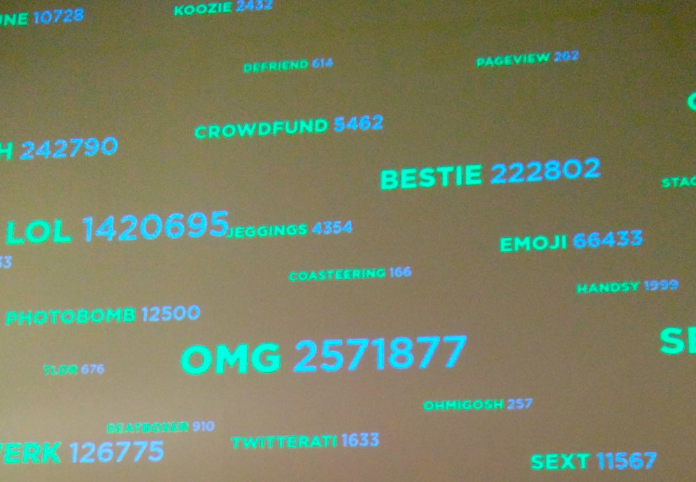 Word Watching #PoweredbyTweets Exhibition