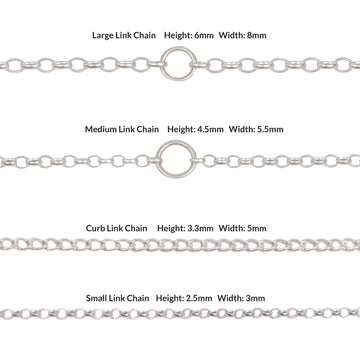Sibyl Chains