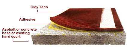 Clay Tech Hybrid Surface
