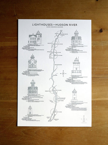 Historic Lighthouses of the Hudson River