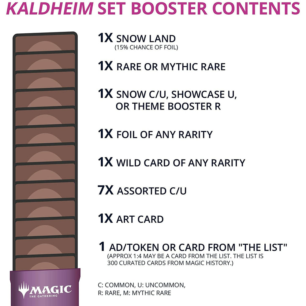 PRE-ORDER: Magic The Gathering Kaldheim Set Booster Box | 30 Packs (360 Magic Cards) (February 2021)