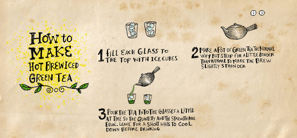 KHow to make iced green tea with a hot brew - Ocha & Co.