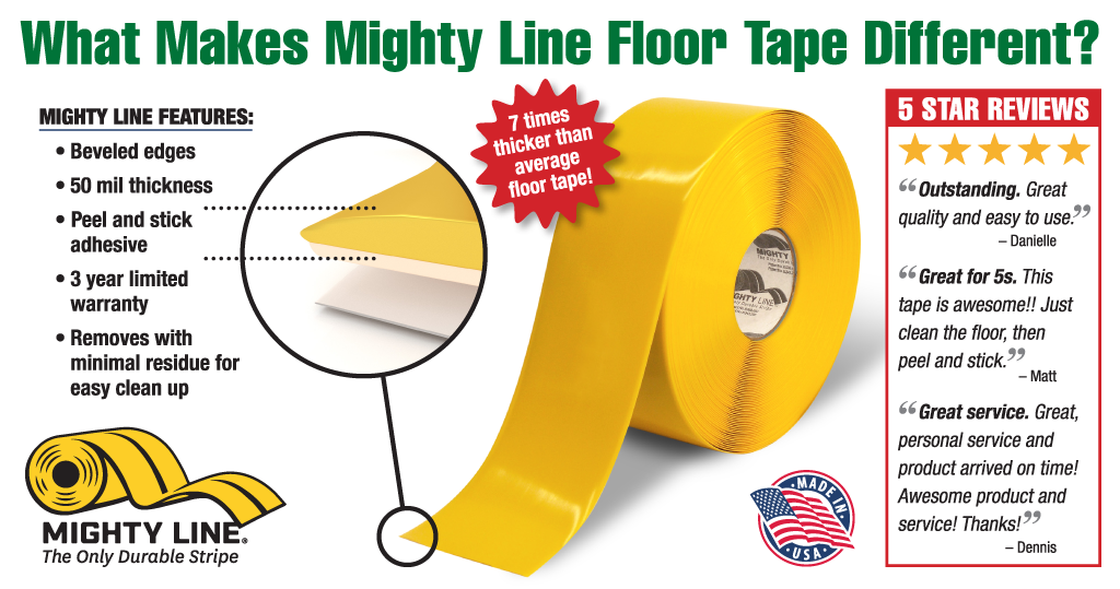 """Mighty Line 4"""" Yellow Floor Tape (4RY). Why Choose Mighty Line? - Beveled Edges and Durability!"""