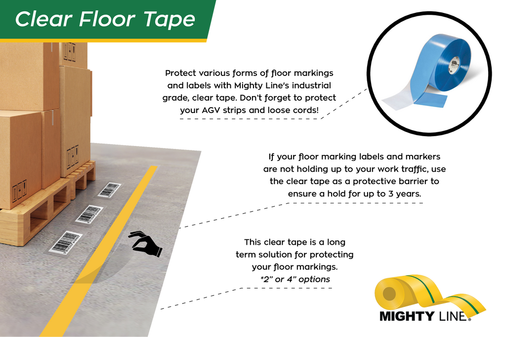 Mighty Line Clear Floor Tape
