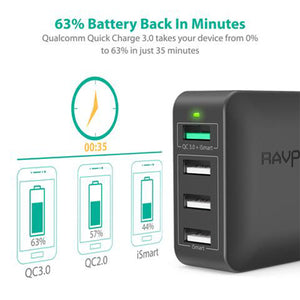 RavPower 4 Port Qualcomm Quick Charge 3.0 Charger | AbrandZ Corporate Gifts Singapore