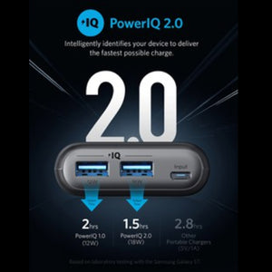Anker PowerCore II Powerbank
