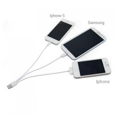USB Cable | Mobile Accessories | Gadgets | AbrandZ: Corporate Gifts Singapore