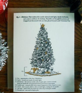 Fig. 1 - Christmas Tree Diagram Boxed Card Set