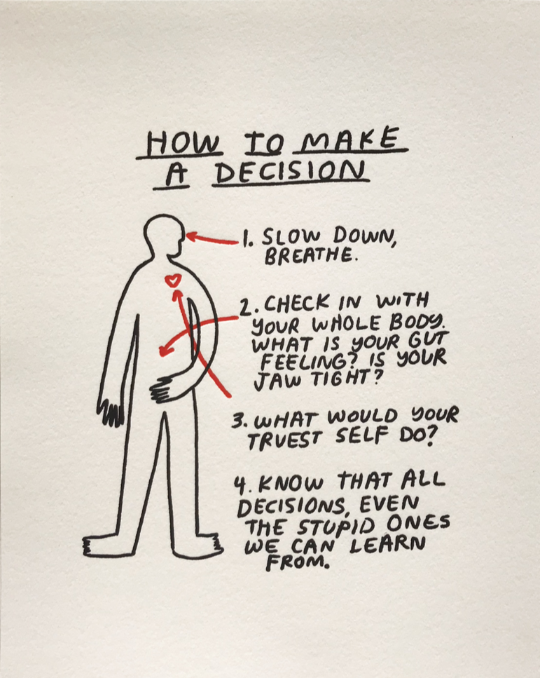 How to Make a Decision Print