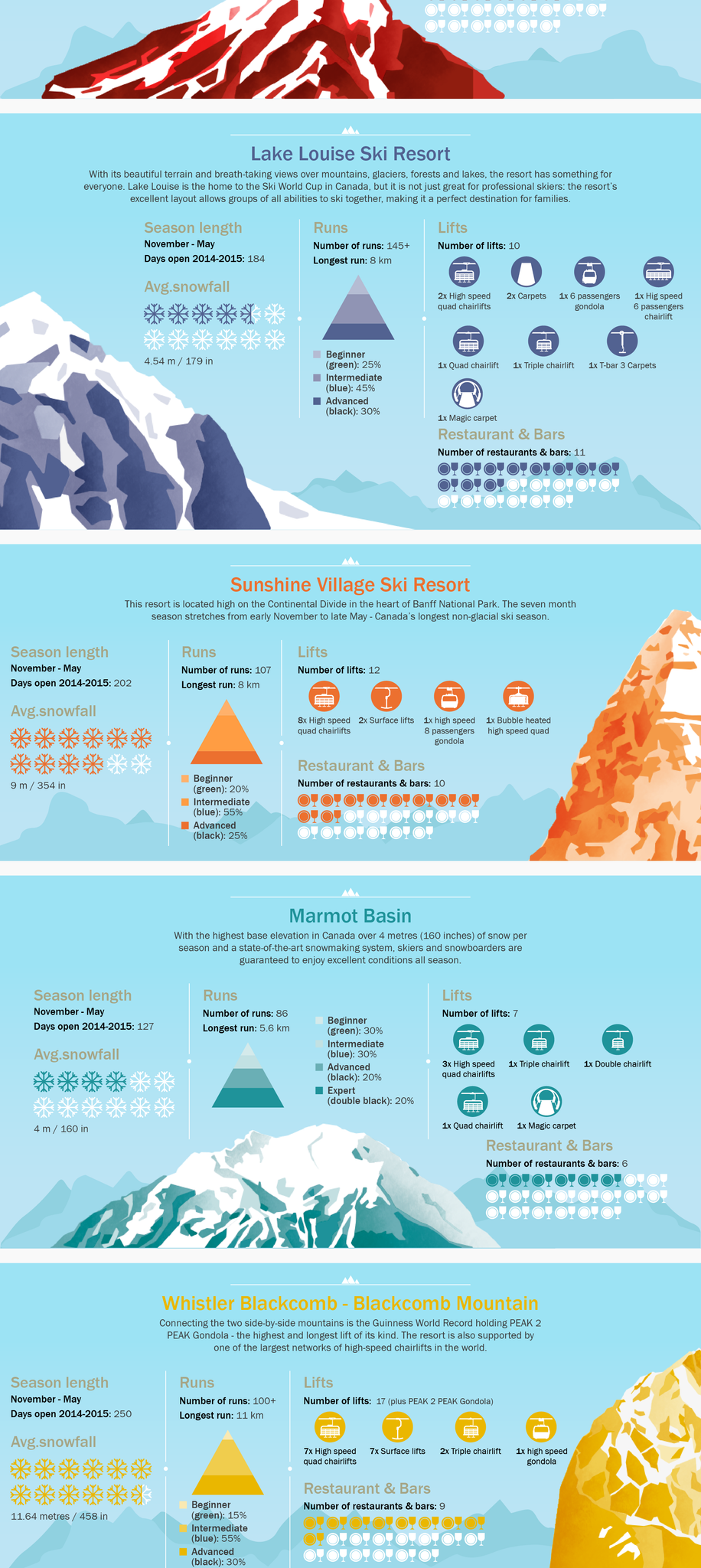 Rockies infographic by Fairmont Hotels & Resorts | Canalien & Co. | Canada | Travel | Clothing