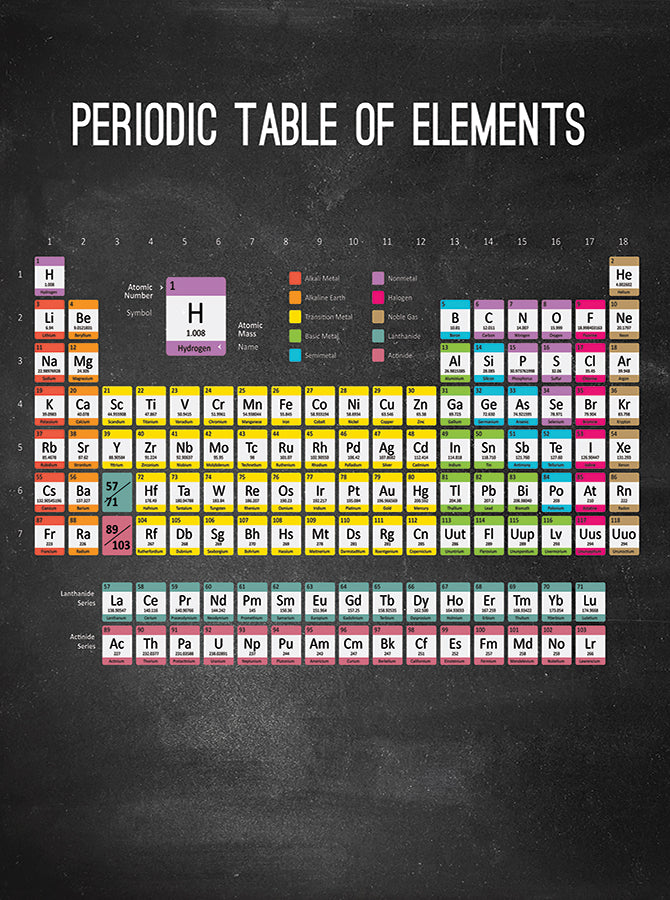 Printed Chalkboard Periodic Table Of Elements Backdrop 6868