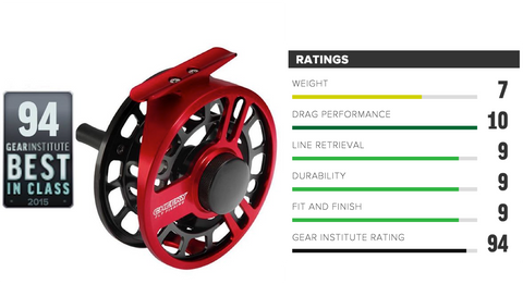 Boost 350 Wins First Place in Gear Institute's 2015 Fly Reel Review