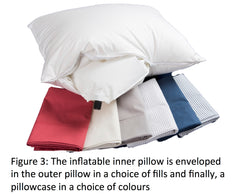 Inner and Outer Pillow with Pillowcases
