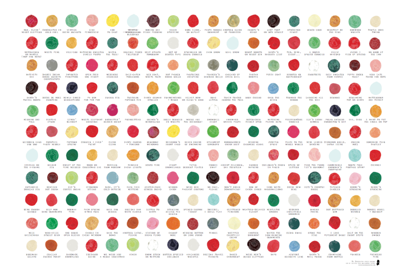Full Sheet View of Holiday Color Palette Paper
