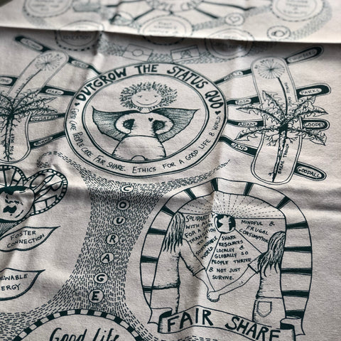 Tea Towel - Outgrow the Status Quo