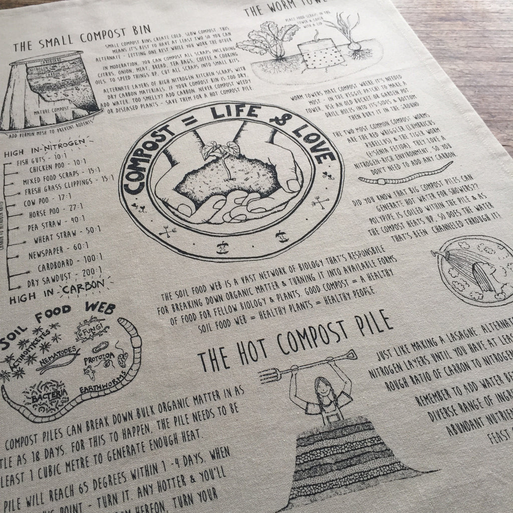 Tea Towel - Compost = Life & Love