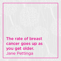 The rate of breast cancer goes up as you get older.