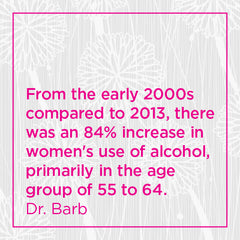 Callout: ...early 2000s... to 2013, there was an 84% increase in women's use of alcohol...