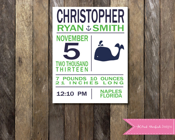 Printable baby boy birth announcement birth announcement wall art – Baby Name Announcement