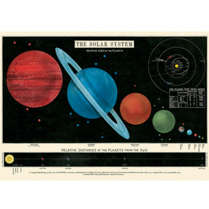 Cavallini Solar System Wrapping Paper