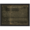 Periodic Table of Elements Wall Art