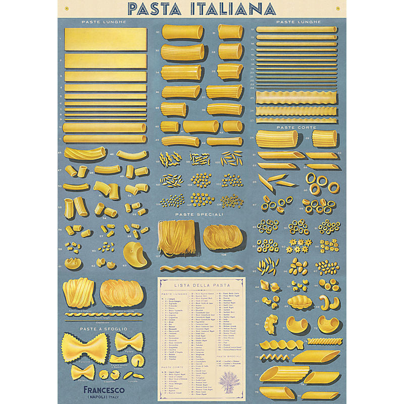 Cavallini Vintage Poster Wrapping Paper Cheap Wall Art Wall Decor Dorm Room Decor Kitchen Art Pasta Italiana Pasta Guide Italian Restaurant Pasta Shapes Sizes Naples Italy