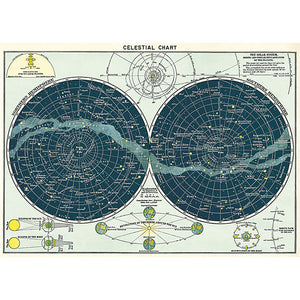 Cavallini Celestial Chart Wrapping Paper