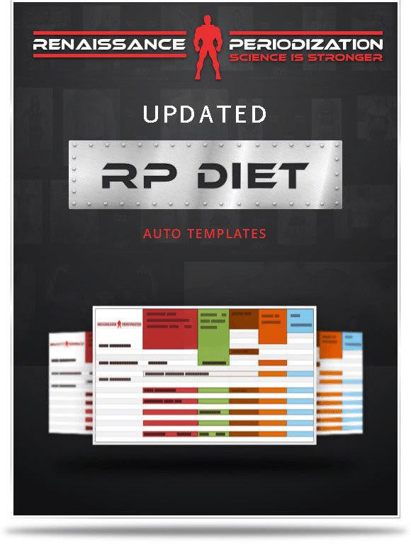 rp templates free - renaissance diet auto template juggernaut training systems