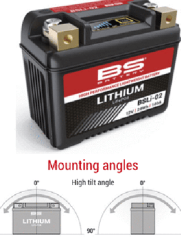 BS BATTERY BSLI-02 (LFPX7L) Lithium-ion + Yamaha Connectors