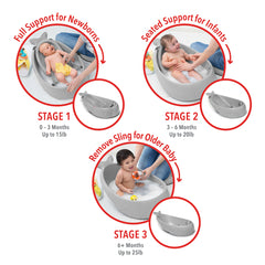 Moby Smart Sling 3-Stage Baby Tub - Grey