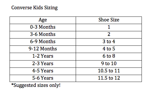 Year Old Shoe Size Uk