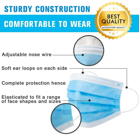 Packs of 40 Three Layer Non-Woven Surgical Masks | TreadWright