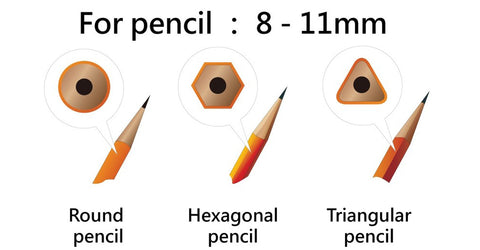 Different Pencil Shape Sharpening by Carl Sharpener