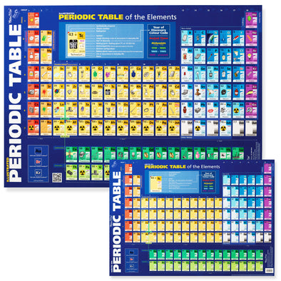 Gillian Miles Double Sided Wall Chart Periodic Table