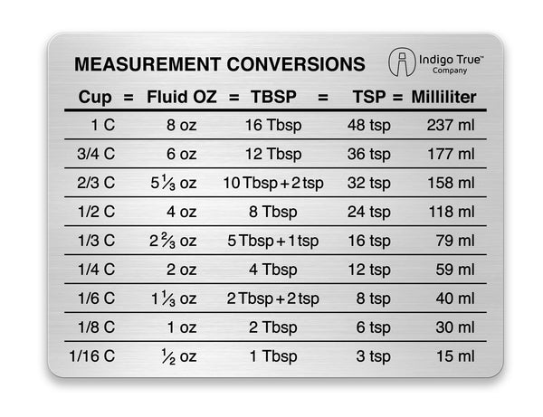 Stainless Steel Measurement Conversions Magnet