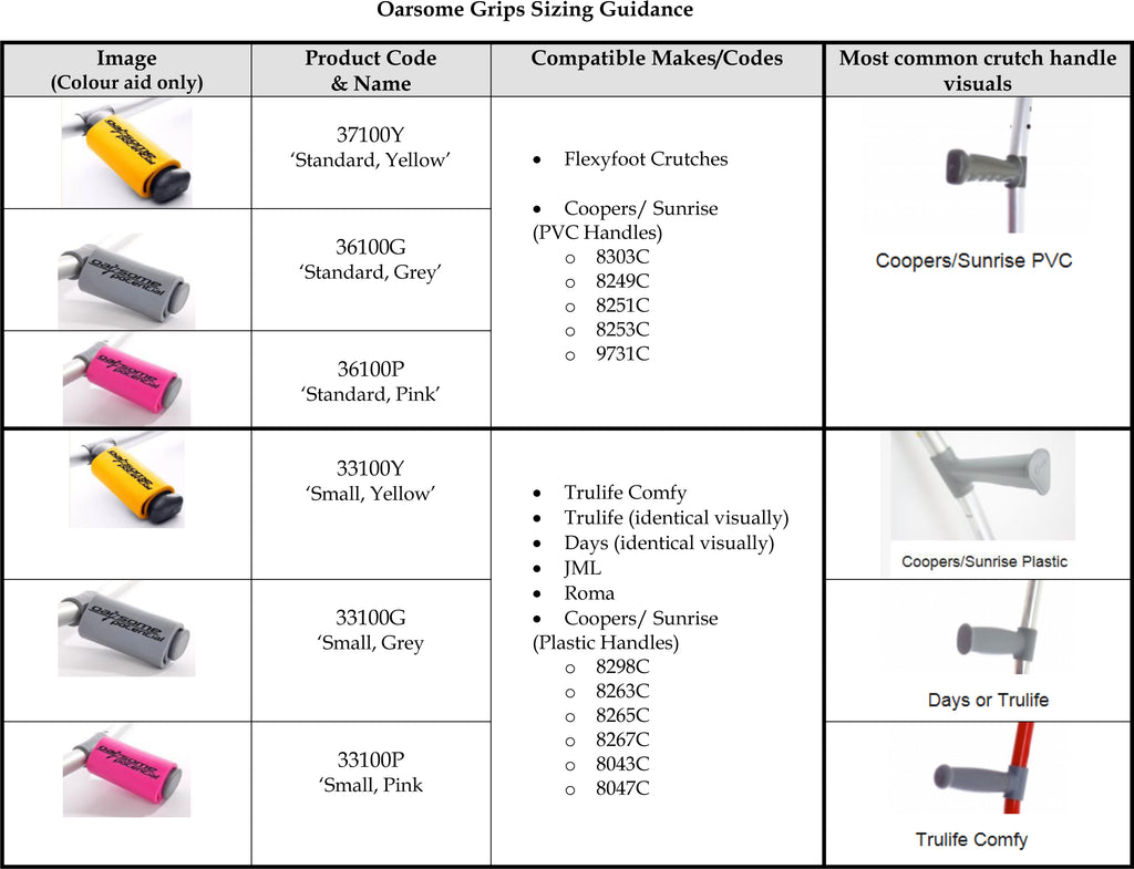 Sizing guide for Oarsome grips