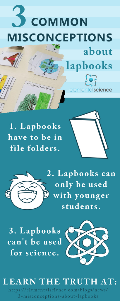 Lapbooks are eye-catching, versatile, lap-filling, educational scrapbooks. Don't let these three misconceptions keep you from using them. Learn the truth at elementalscience.com
