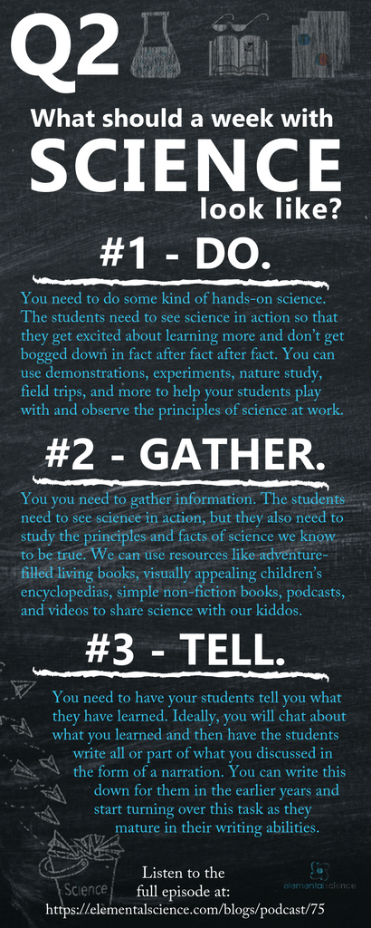 What should a week of homeschool science look like? It should include these three things. To learn more about doing, gathering, and telling listen to episode 75 of the Tips for Homeschool Science Show.