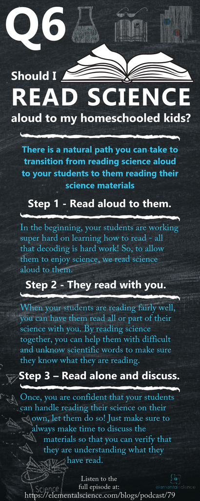 Should you read science aloud? Or should your homeschooled kids be reading their own science materials? It really depends upon where they are in their education journey.