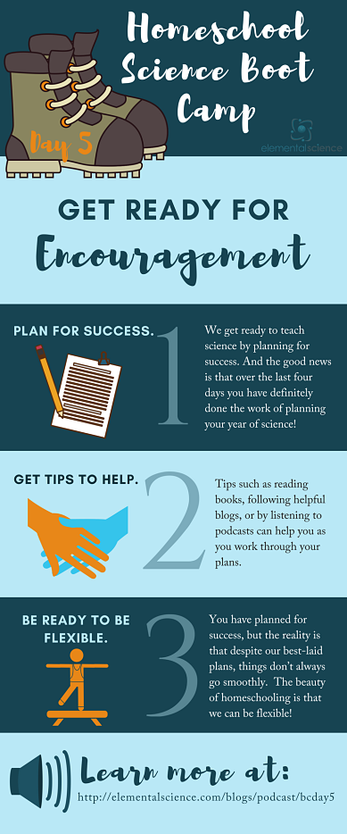 Homeschool Science Boot Camp Day 5: Get Ready for Encouragement