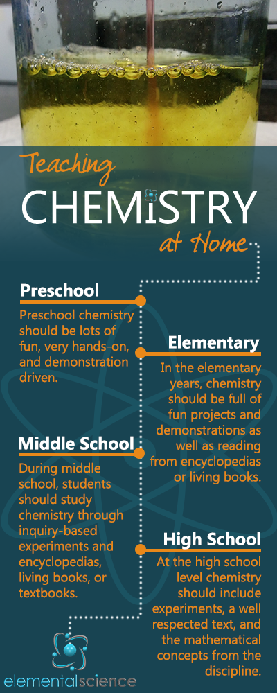 Check out these tips for teaching chemistry at home!