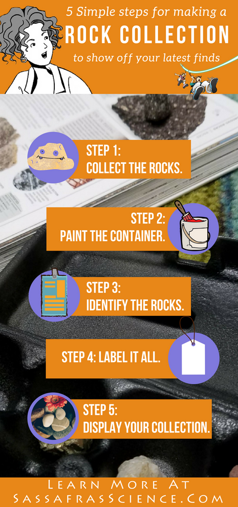 Follow these 5 simple steps to make your own collection of rocks.