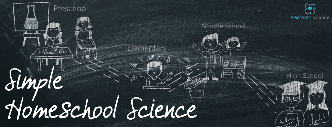 A Simple Roadmap for Homeschool Science