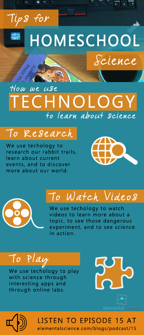Come listen to how Paige Hudson uses technology to learn about science in her homeschool!