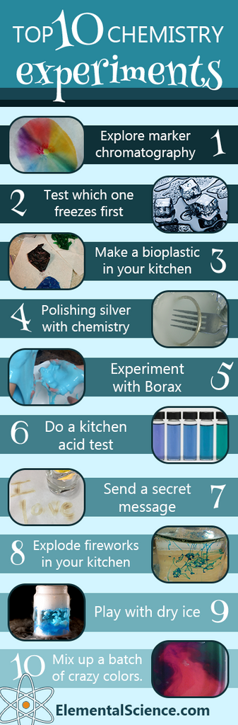 Don't miss these top ten favorite chemistry experiments from Elemental Science.