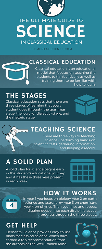 Wondering what science in the classical education model should look like? This ultimate guide holds the answers you need.